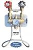 Bronze Safety Steam/Water Mixer