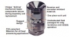 SY Series- SPRAY DRY HOLLOW CONE NOZZLE